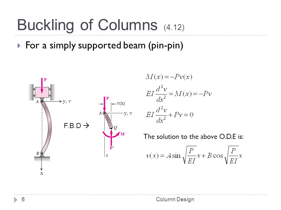 Buckling of Columns (4.12) For a simply supported beam (pin-pin)