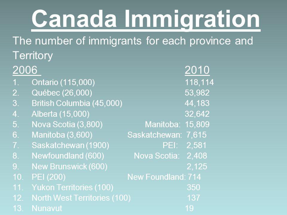 Canadian Provinces And Territories - WorldAtlas.com