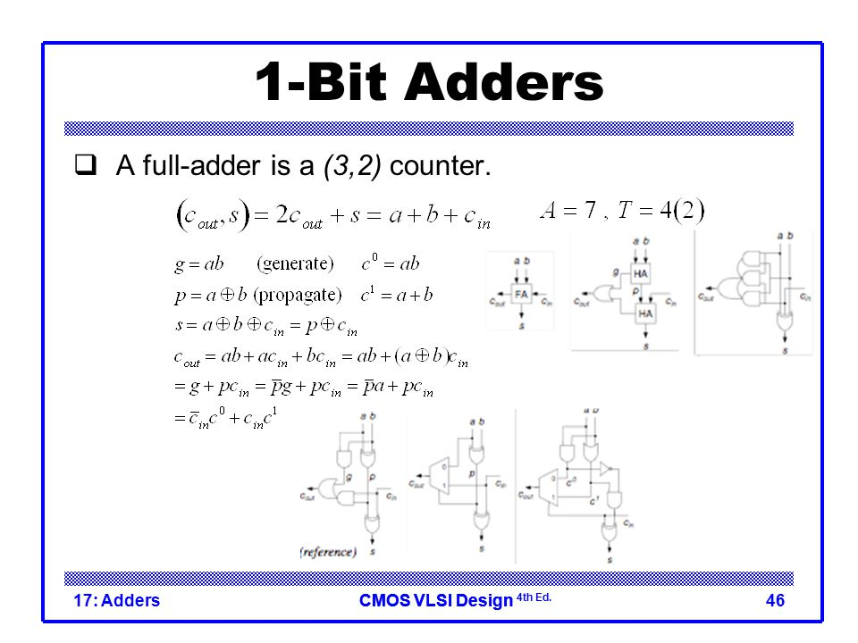 Lecture 17: Adders. - ppt video online download