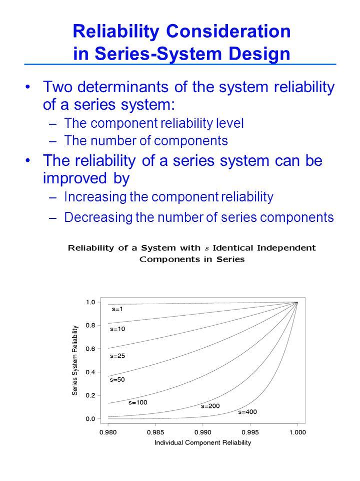 http://slewpictures.com/pdf/download-understanding-viscoelasticity.html