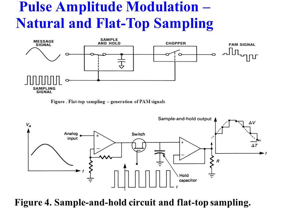 pulse amplitude demodulation circuit diagram