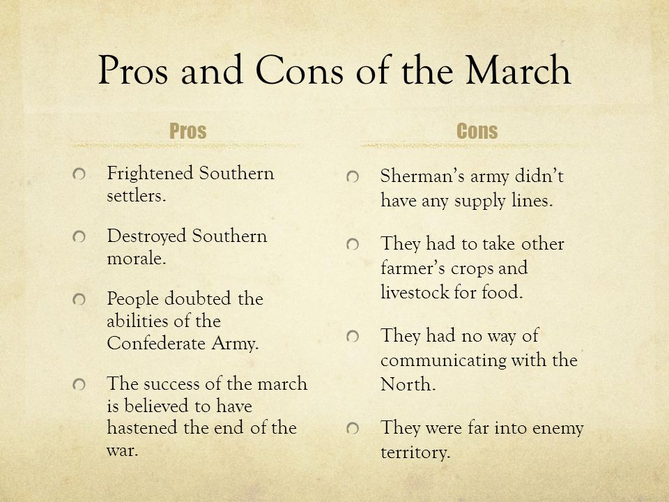 Sherman S March To The Sea Ppt Video Online Download