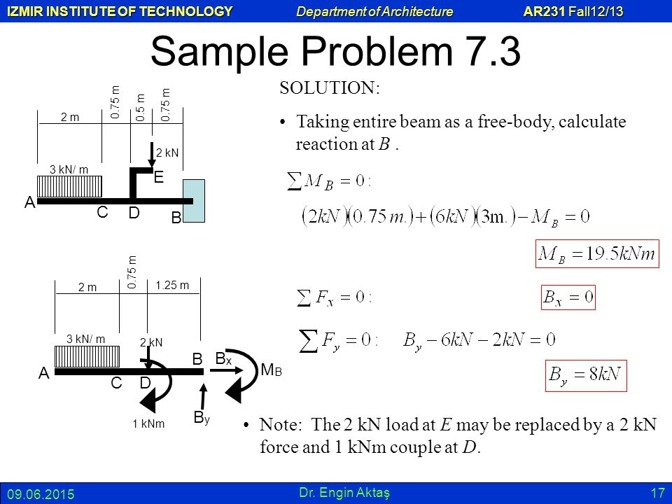 Sample Problem 7.3 SOLUTION: