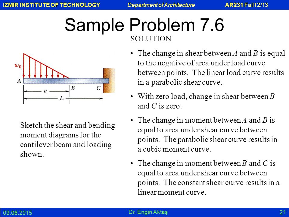 Sample Problem 7.6 SOLUTION: