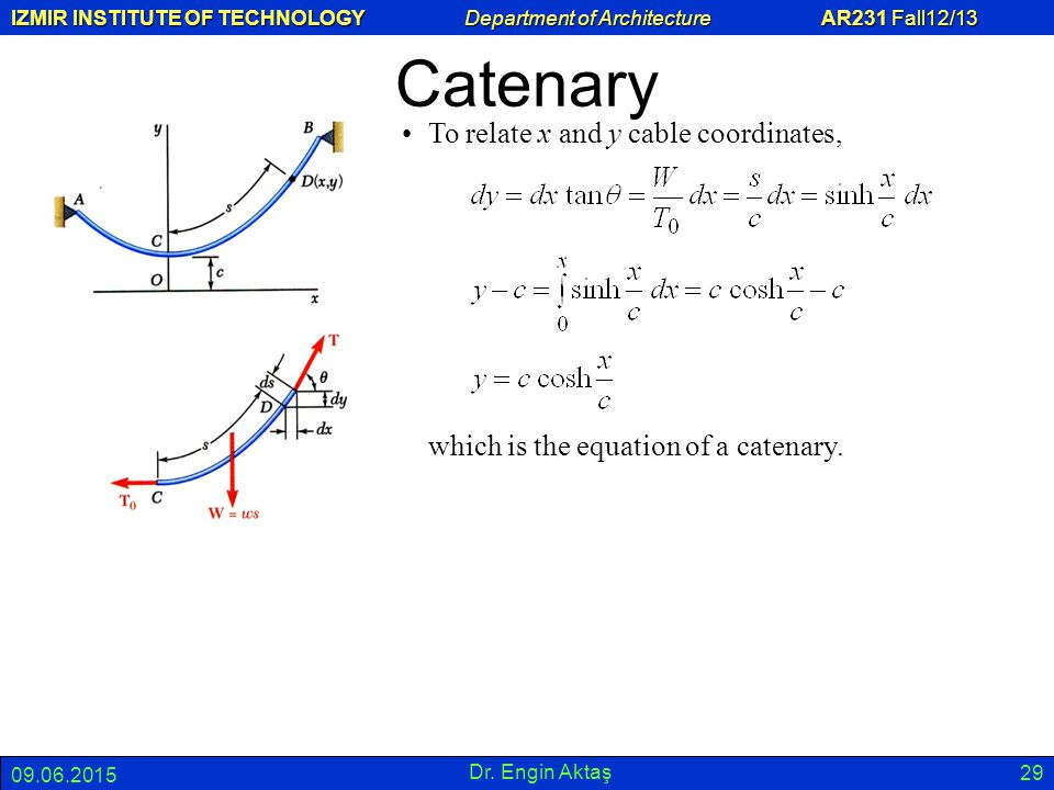 Catenary To relate x and y cable coordinates,