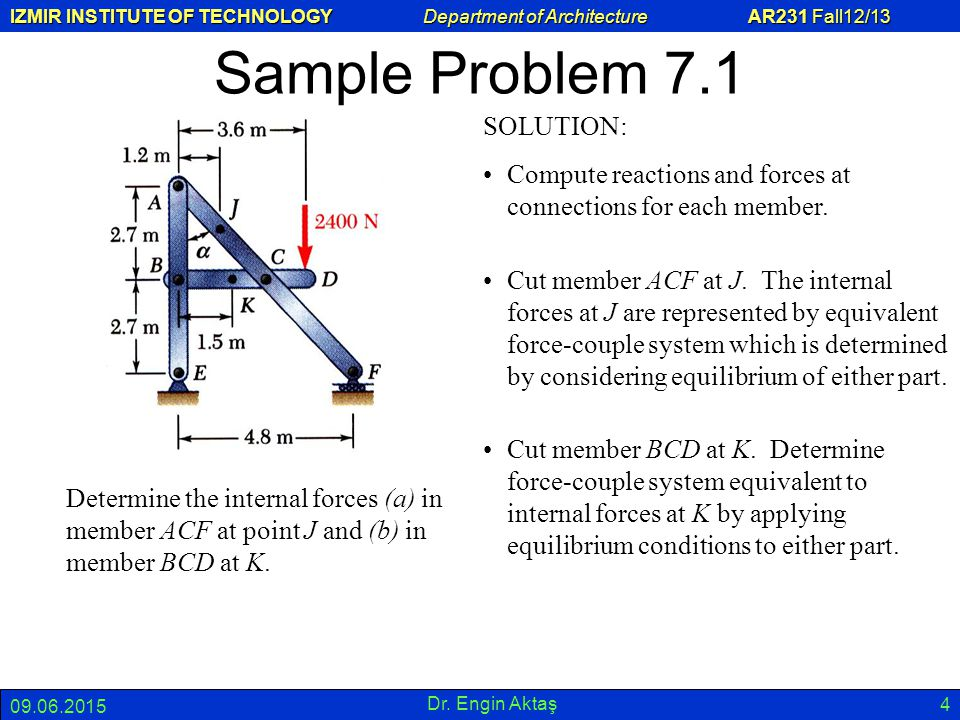 Sample Problem 7.1 SOLUTION: