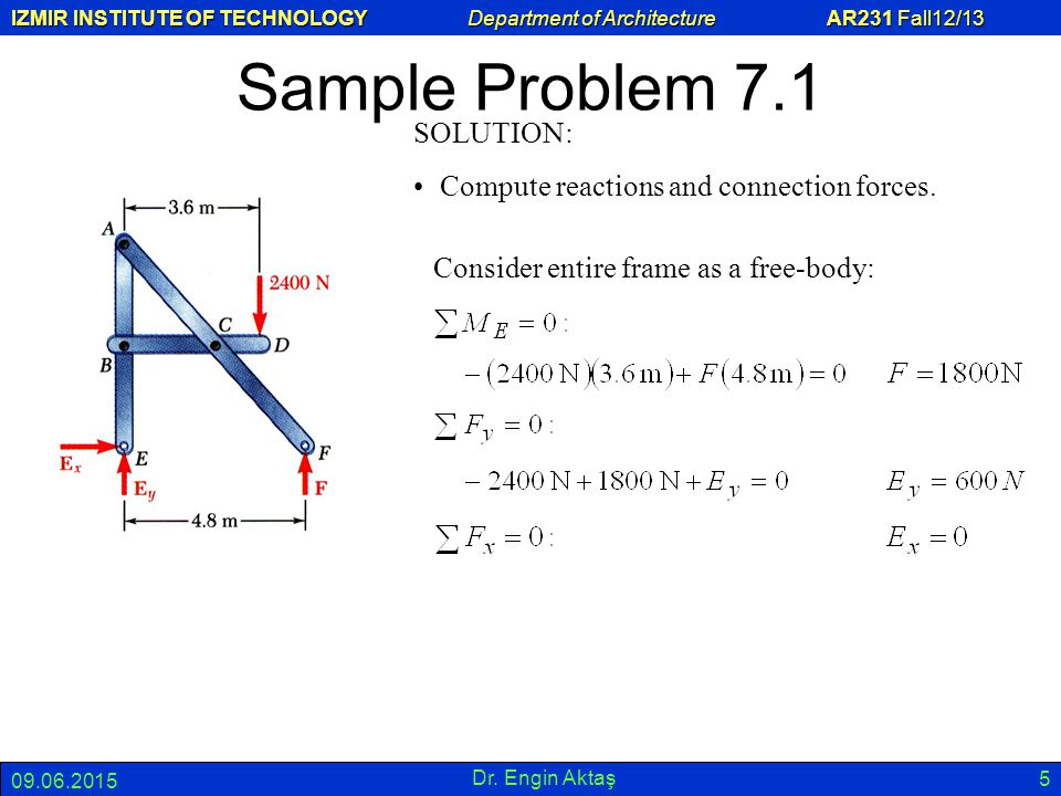 Sample Problem 7.1 SOLUTION: Compute reactions and connection forces.