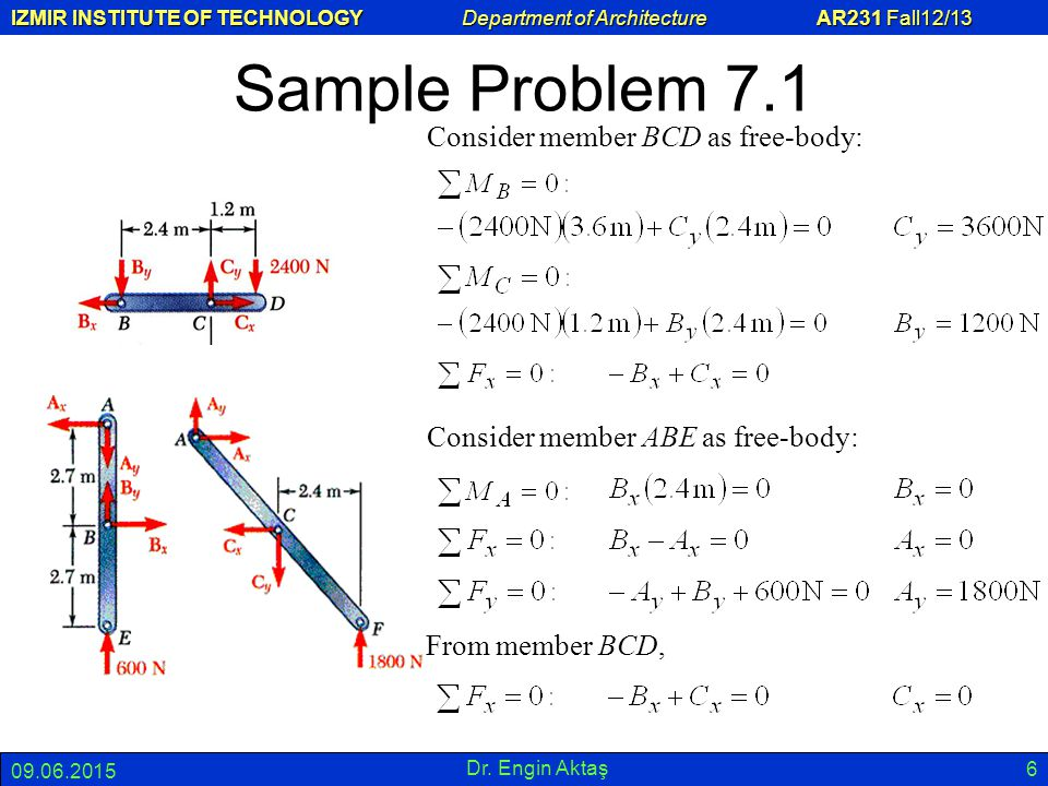 Sample Problem 7.1 Consider member BCD as free-body: