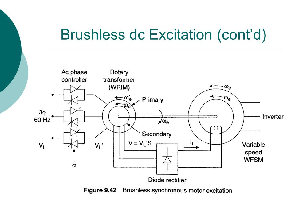 Brushless dc Excitation (cont'd)