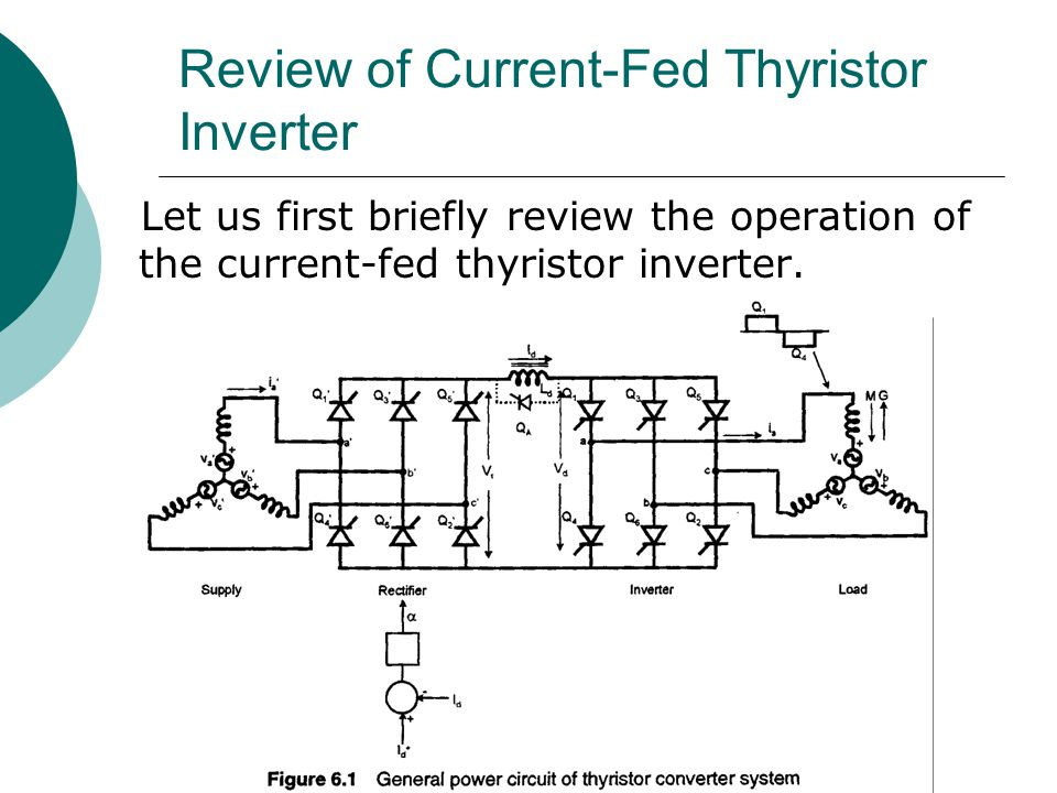 Review of Current-Fed Thyristor Inverter