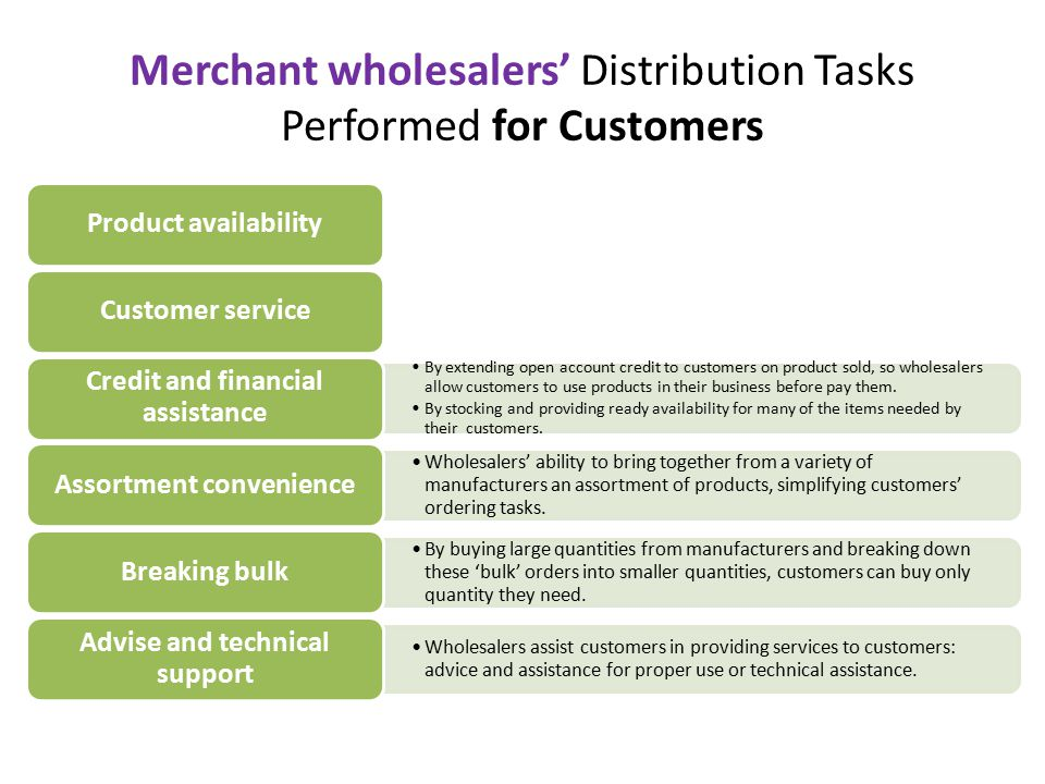 distribution for customer convenience Ar collections billing document outsourcing card lock interfaces  convenience store wholesale distributors credit card processors customer  portal.