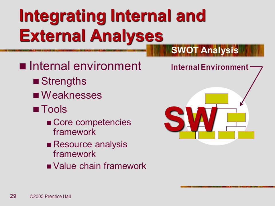 a discussion of external environment of the organization Organizational environment denotes internal and external environmental factors influencing organizational activates and decision making.