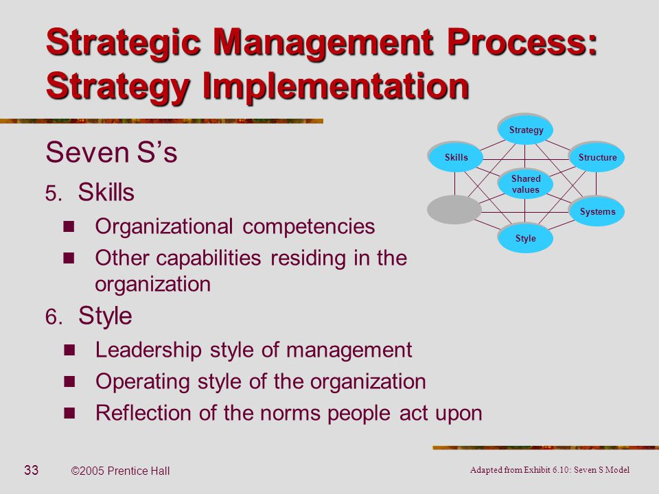 strategic management systems Multilevel and strategic management theory and research methods are  presented and applied to current issues in occupational health and safety (h&s),  the.