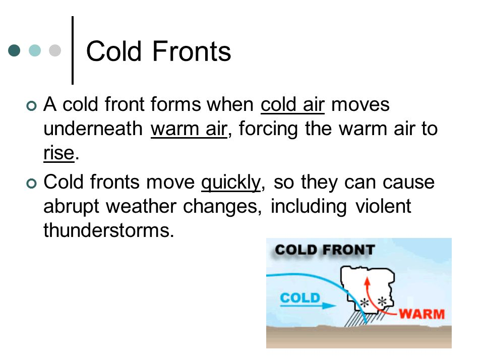 Cold Fronts A cold front forms when cold air moves underneath warm air, forcing the warm air to rise.