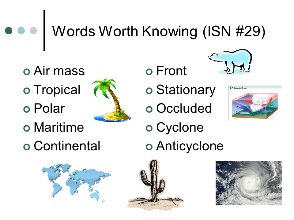 Words Worth Knowing (ISN #29)