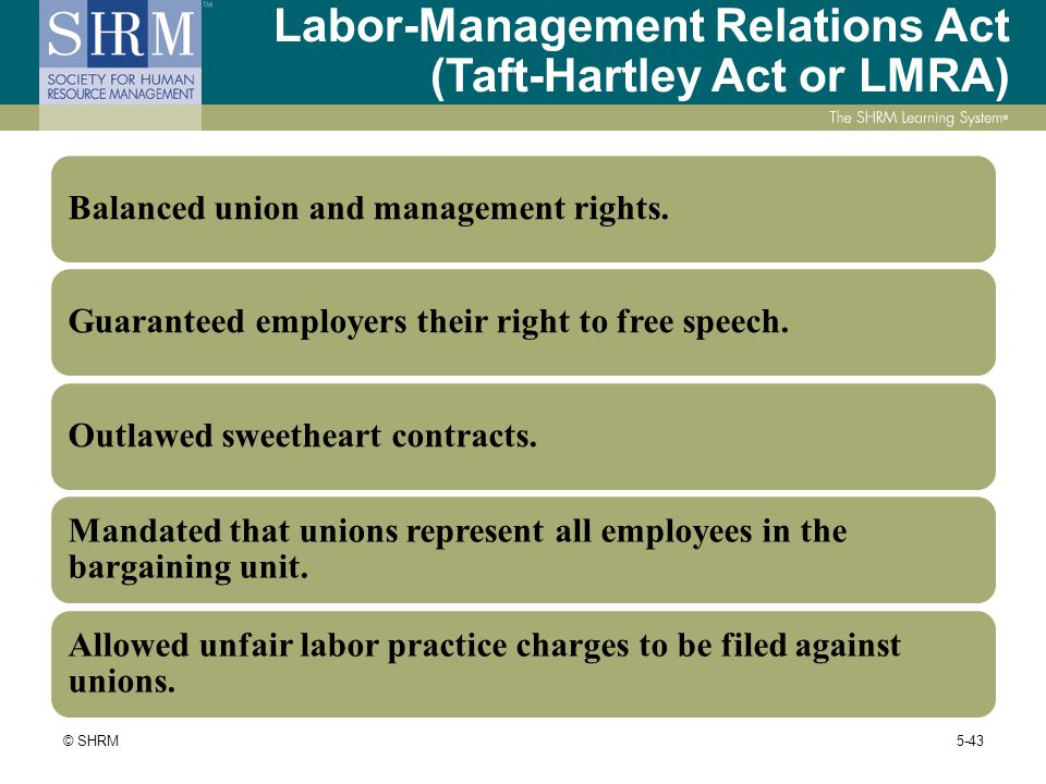 labor management relations Pdf | on may 1, 2012, amir razi and others published labor management  relations labor management relation labor management.
