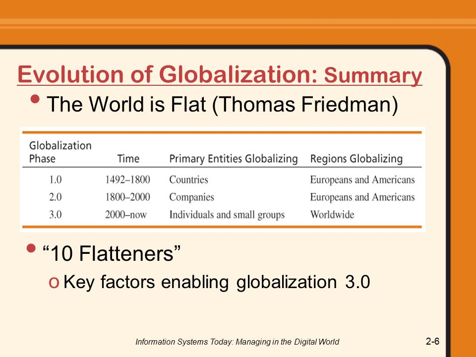 Evolution of Globalization: Summary