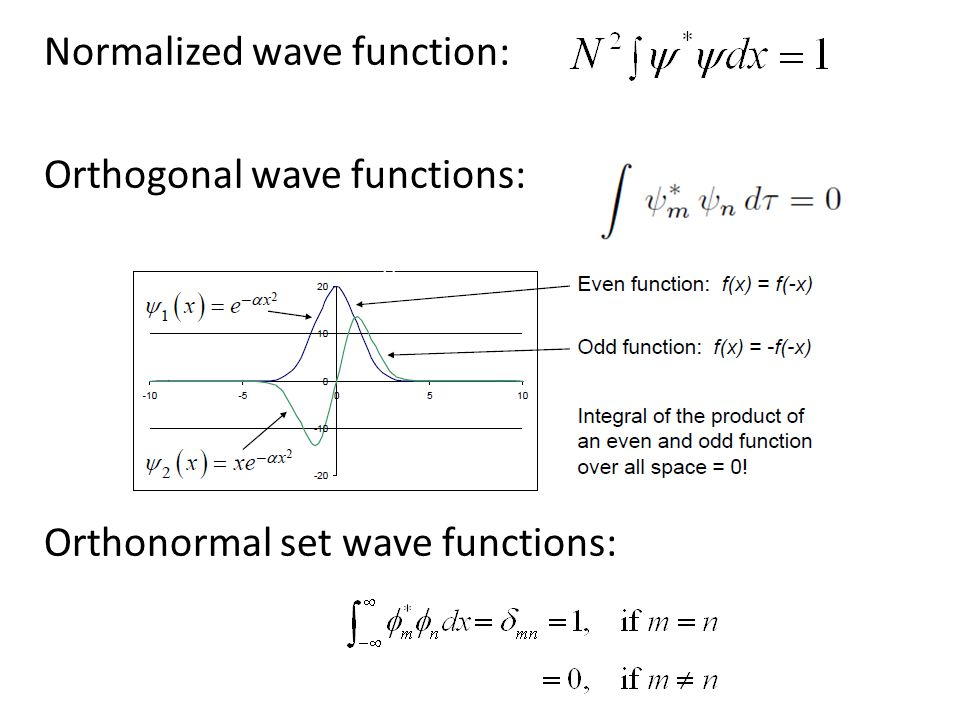 Normalized wave function: Orthogonal wave functions: Orthonormal set wave functions: