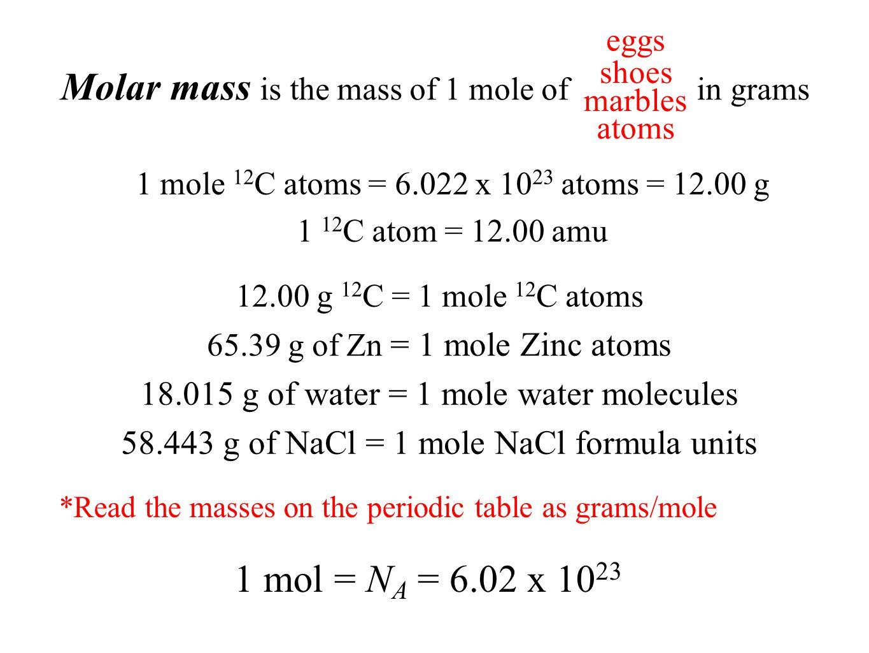 14 molar mass - Periodic Table Atomic Mass Zinc