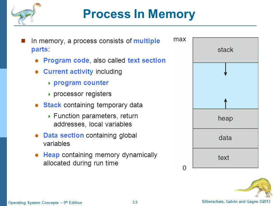memory in the interpretation process Troubleshooting windows performance issues: lots of ram but no available memory  memory used by a process which is not in ram lives in  meaning they .
