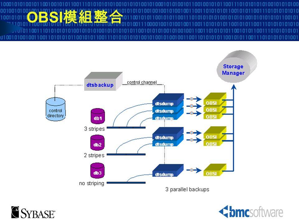 OBSI模組整合