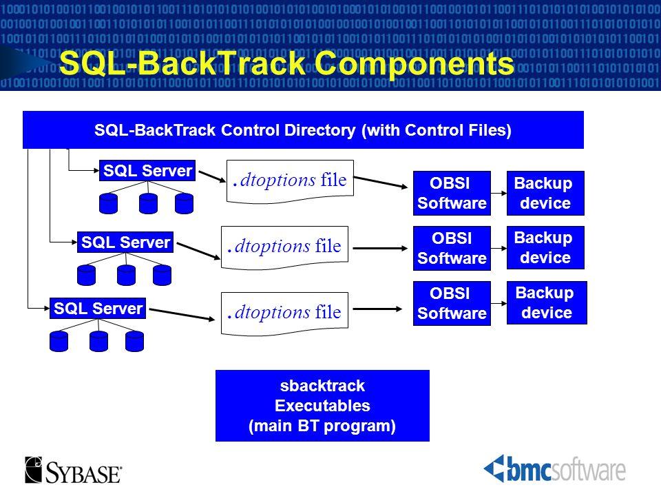 SQL-BackTrack Components