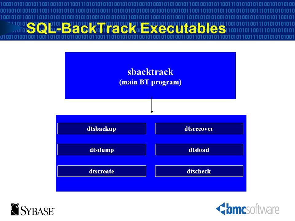 SQL-BackTrack Executables