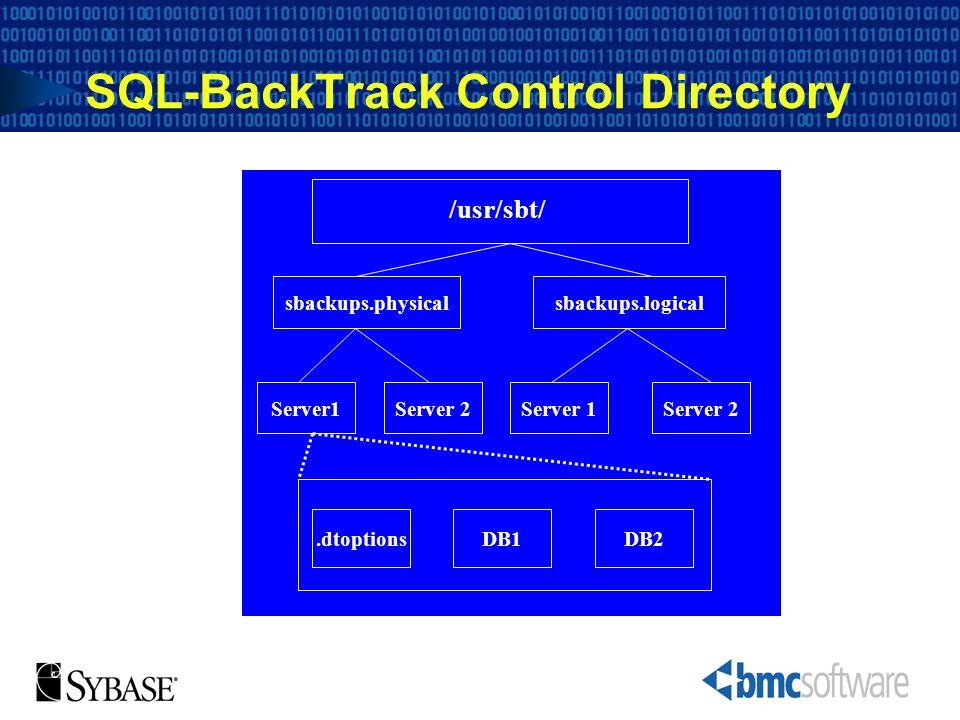 SQL-BackTrack Control Directory