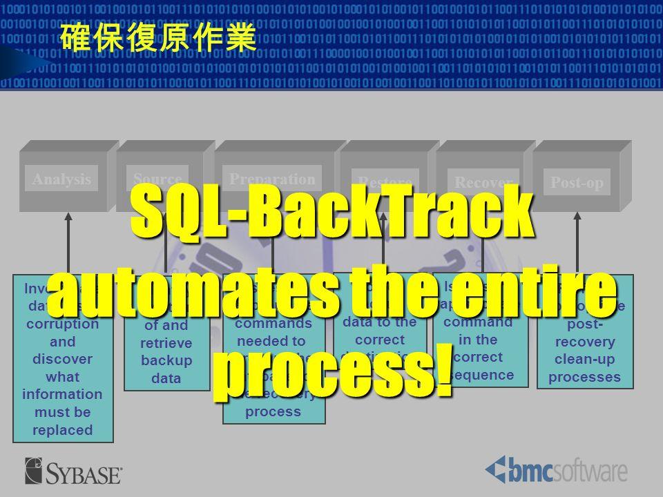 SQL-BackTrack automates the entire process!
