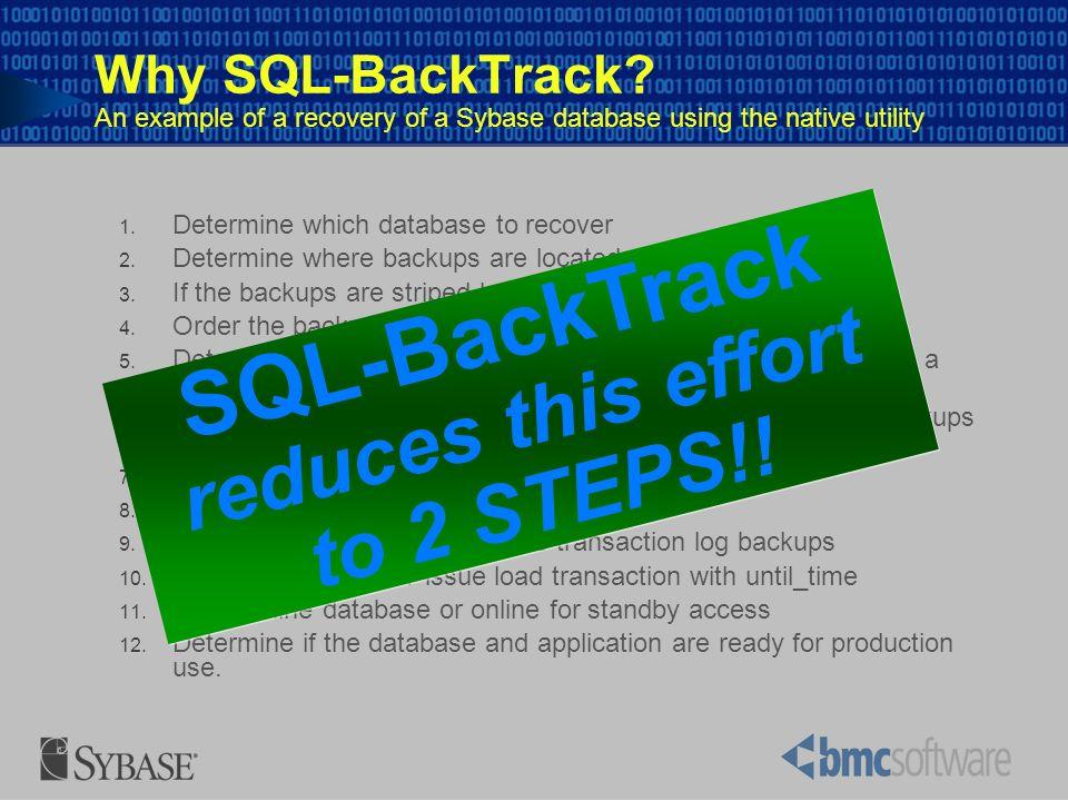 SQL-BackTrack reduces this effort to 2 STEPS!!