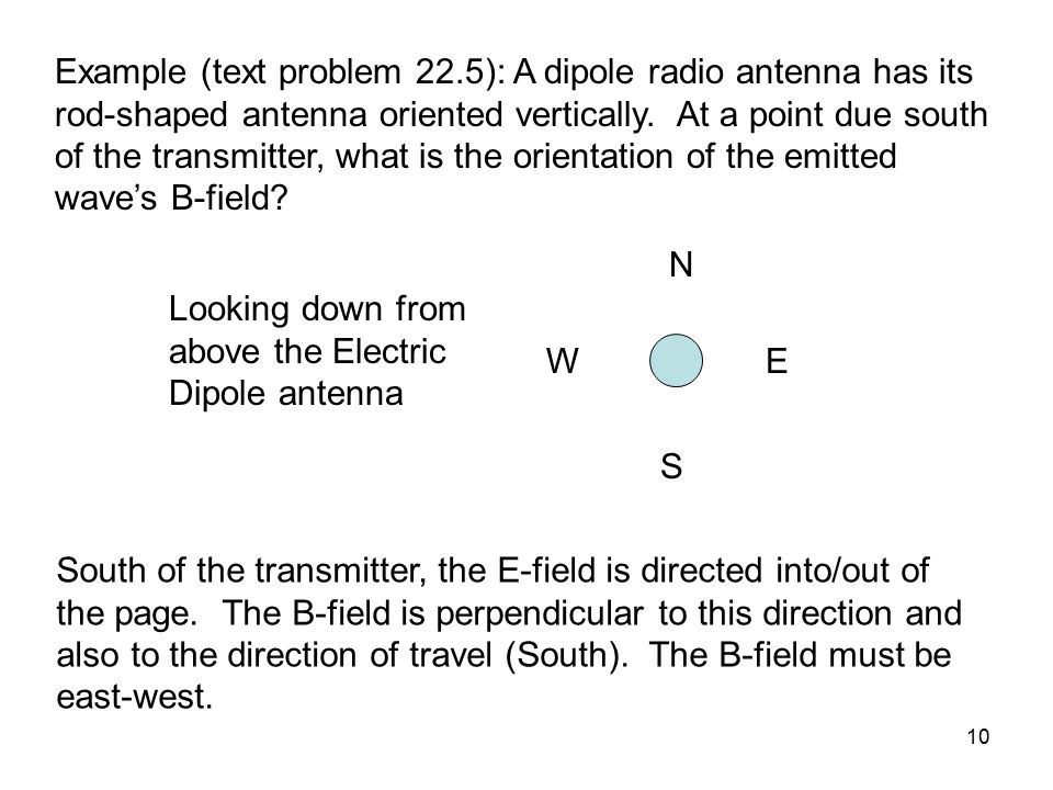 Example (text problem 22.5): A dipole radio antenna has its rod-shaped antenna oriented vertically. At a point due south of the transmitter, what is the orientation of the emitted wave's B-field