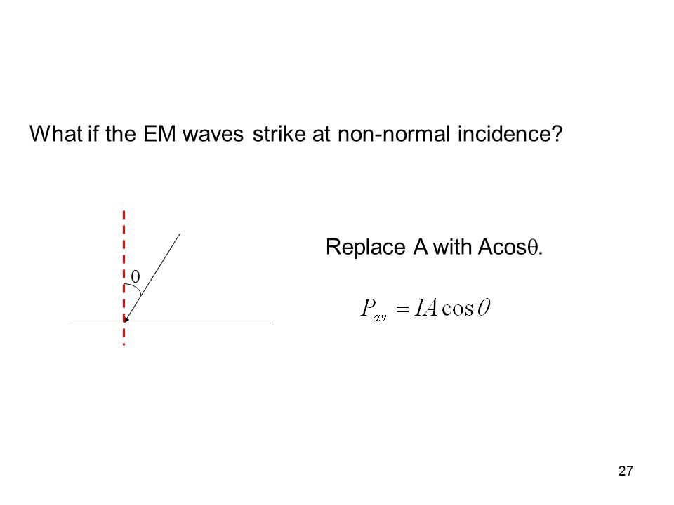What if the EM waves strike at non-normal incidence
