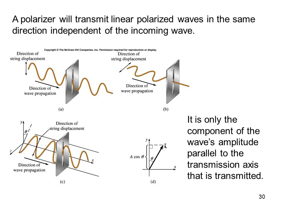 A polarizer will transmit linear polarized waves in the same direction independent of the incoming wave.