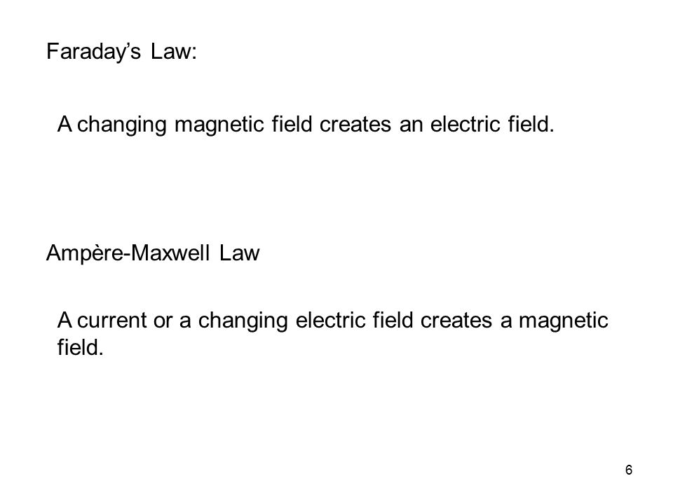 Faraday's Law: A changing magnetic field creates an electric field. Ampère-Maxwell Law.
