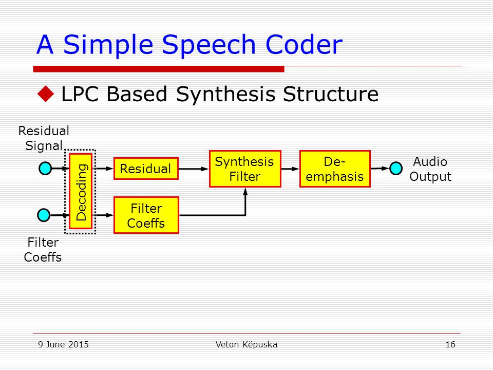 A Simple Speech Coder LPC Based Synthesis Structure Residual Signal