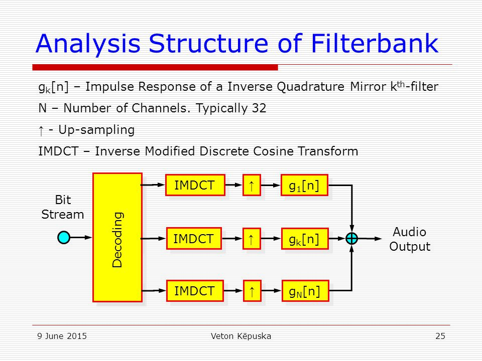 Analysis Structure of Filterbank