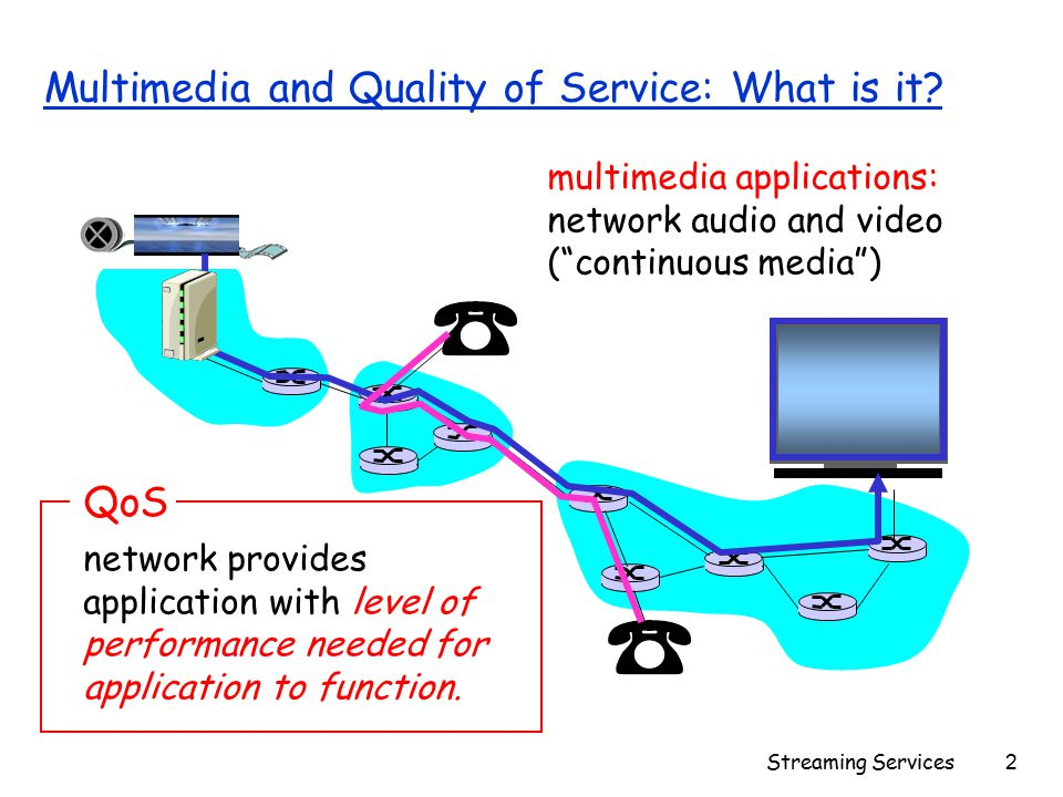 Quality performance of streaming video s over networks