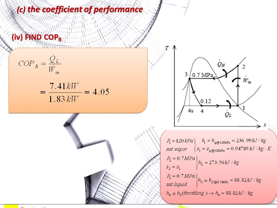 (c) the coefficient of performance