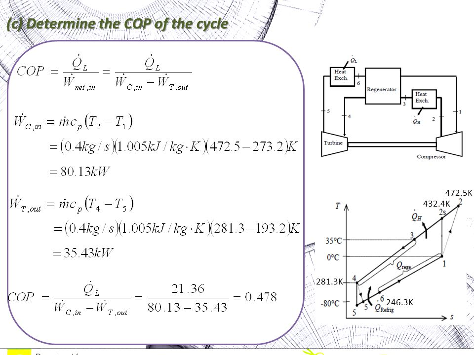 (c) Determine the COP of the cycle