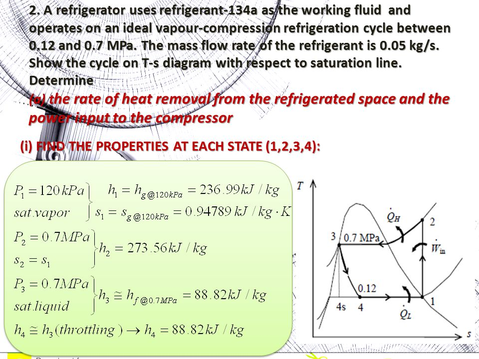 2. A refrigerator uses refrigerant-134a as the working fluid and operates on an ideal vapour-compression refrigeration cycle between 0.12 and 0.7 MPa. The mass flow rate of the refrigerant is 0.05 kg/s. Show the cycle on T-s diagram with respect to saturation line. Determine (a) the rate of heat removal from the refrigerated space and the power input to the compressor