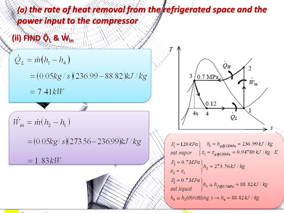 (a) the rate of heat removal from the refrigerated space and the power input to the compressor