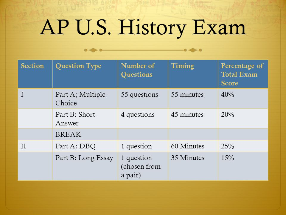 AP US History DBQ and Free Response Tips
