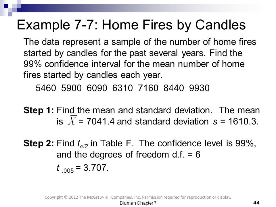 Confidence intervals and sample size ppt download for T table 99 confidence interval