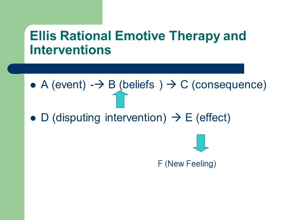Ellis Rational Emotive Therapy and Interventions