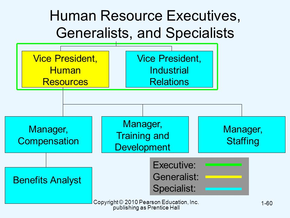 human resource and industrial relations The mirhr is a professional degree program designed to train students in the latest innovations and best practices within industrial relations and.