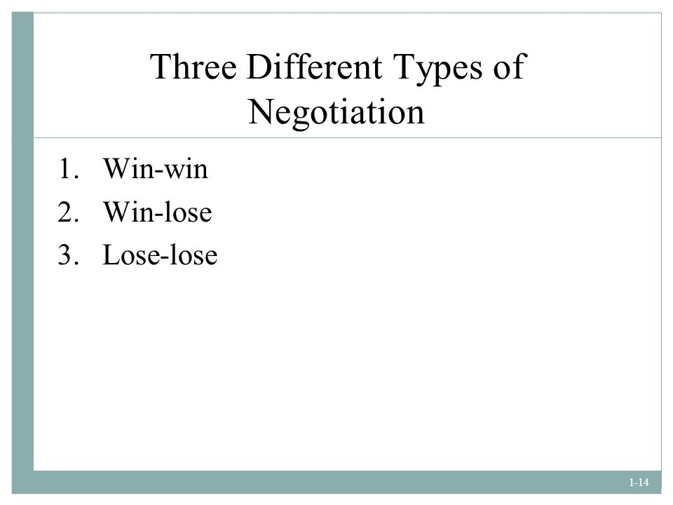 Three Different Types of Negotiation