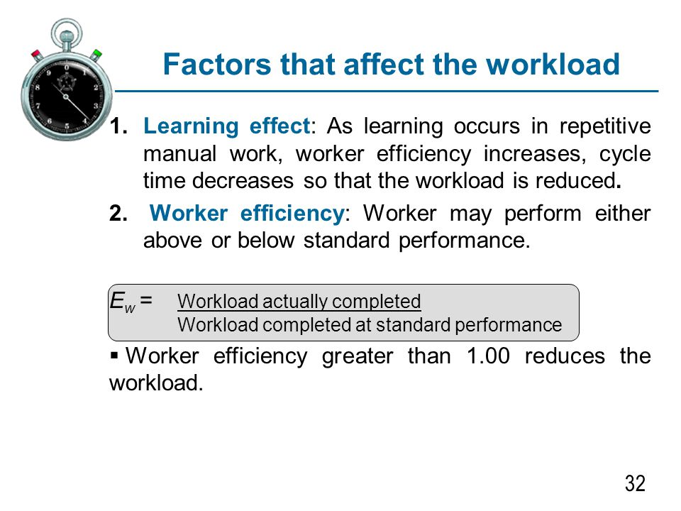 the factors of efficiency in a hard worker Factors affecting employee performance sometimes just a sincere thank you for the hard work or congratulations on factors in the external.