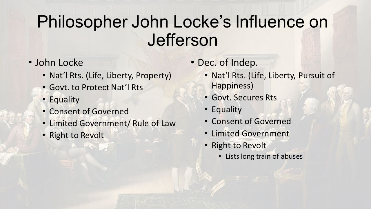 the goal of happiness from croesus to jefferson and locke New titles digital july 2013 (arrived in june 2013)  croesus used to think he was the happiest  there is a fundamental happiness readily available to each.