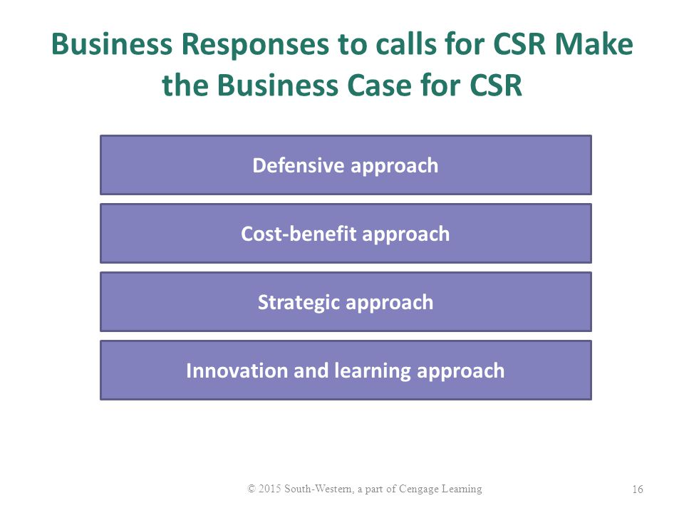 corporate social responsibility the case for defensive csr00 In defence of unilever and corporate social responsibility  the author tom  borelli is a long-term ideological opponent of csr and its case is.