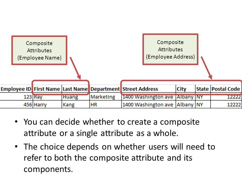 employee attributes